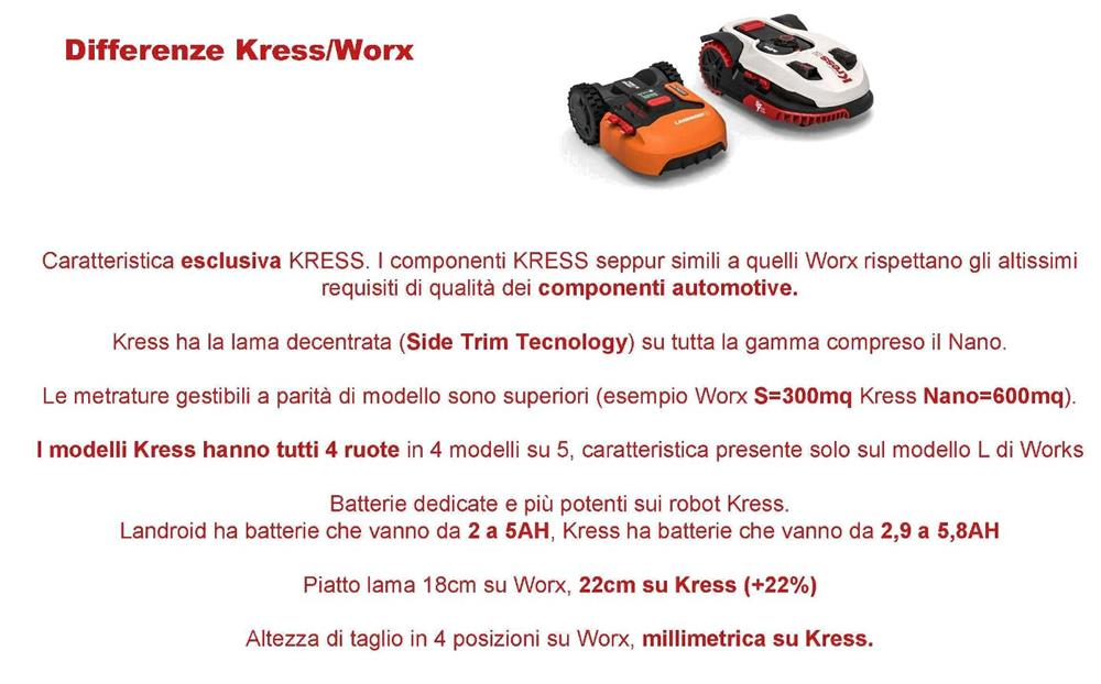 differenze tra Kress e Worx